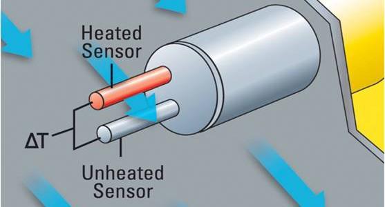 Dlaczego przepływomierz termiczny nadaje się do rozliczania kogeneracji?