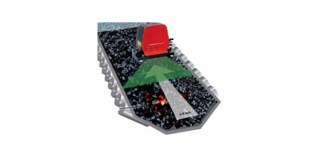 System termowizyjnej kontroli temperatury paliwa a monitoring na układach transportujących węgiel i biomasę