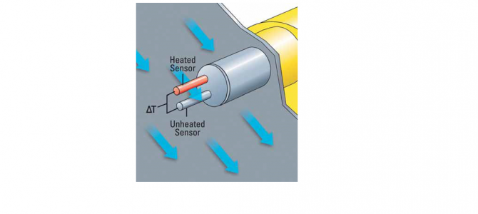 Przepływomierze do gazów do rurociągów o dużych średnicach